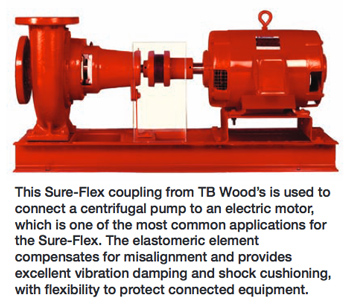 Surflex Centrifugal Pump